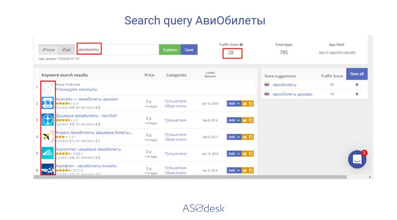 ASOdesk's Keyword Explorer tool