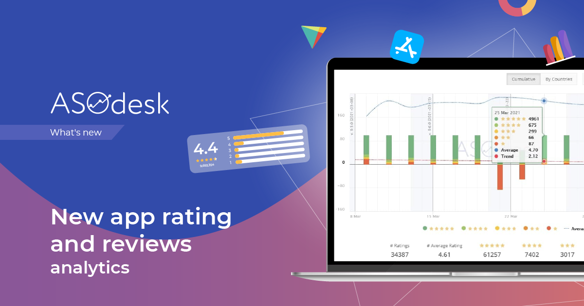 New app rating and reviews analytics in ASOdesk