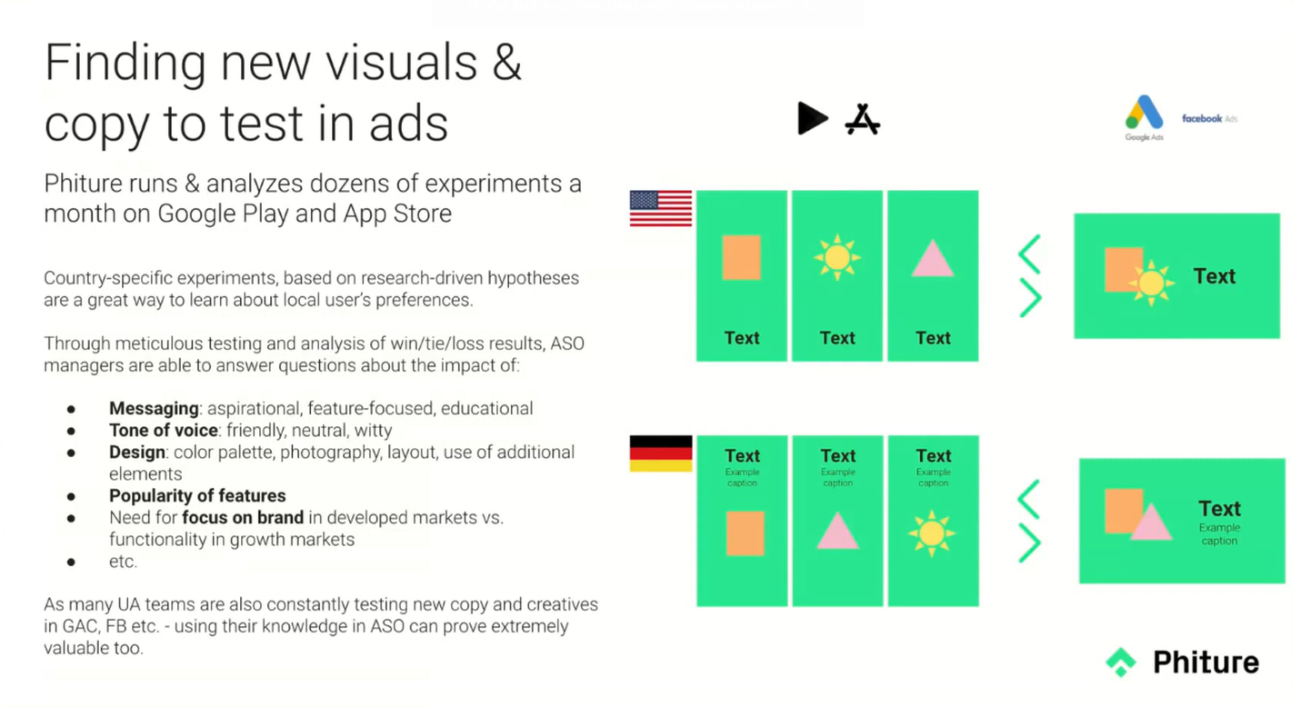 ASO helps you find creatives to test in ads.