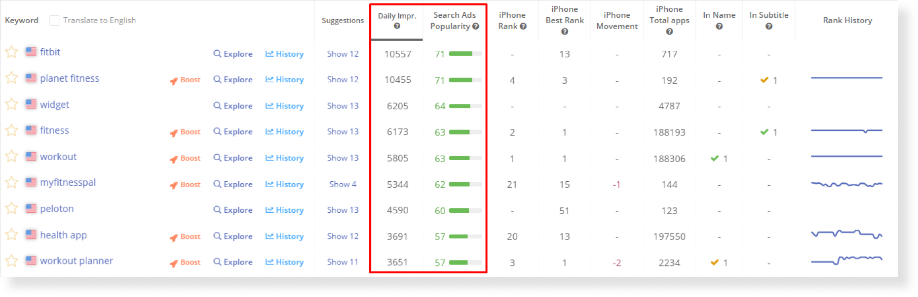You can estimate the popularity of queries per day using Asodesk metrics