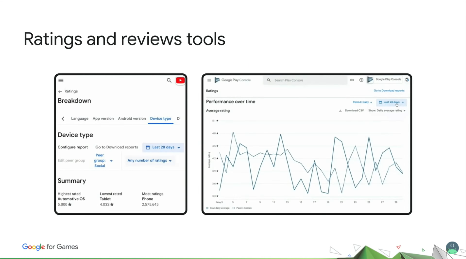Rating and reviews tools in Google Play Console