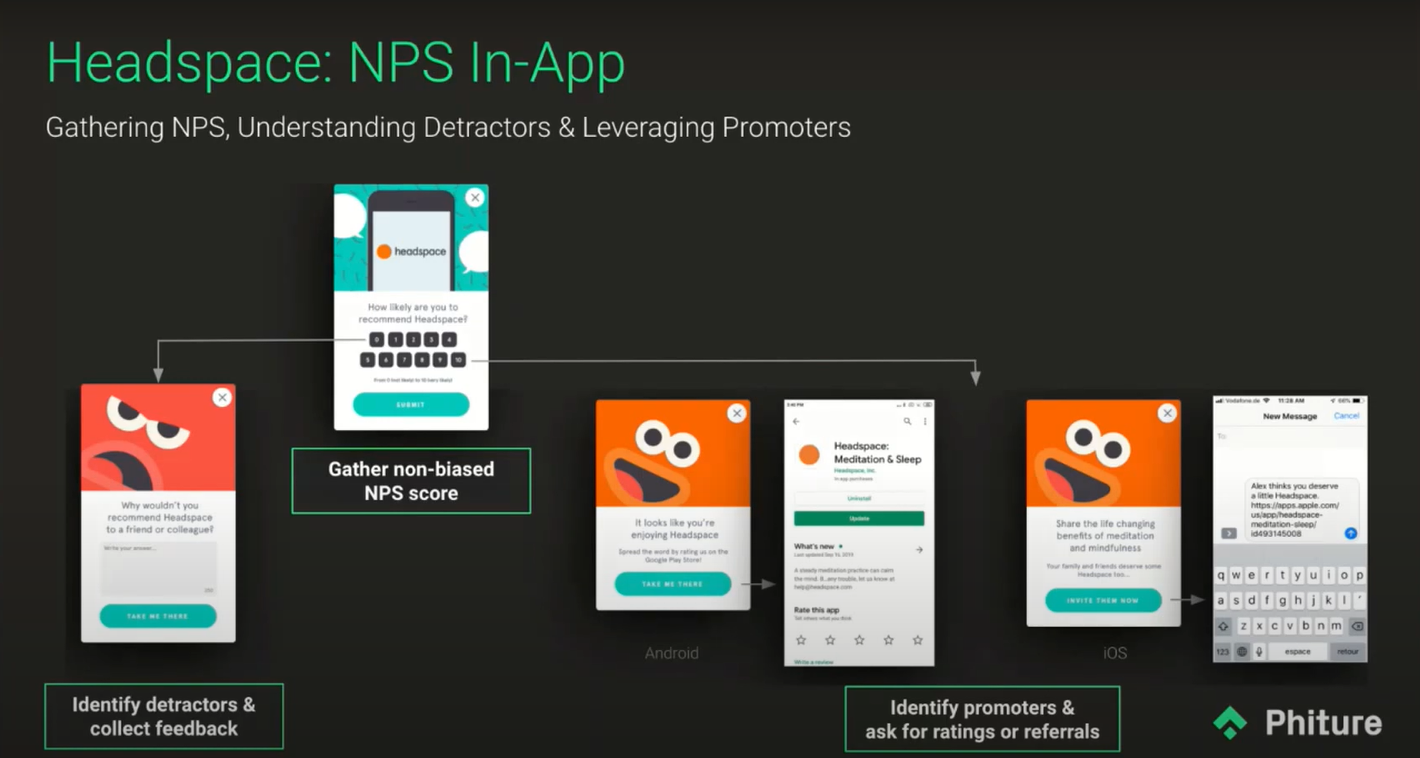 Phiture's case shows how to motivate users to leave app review on Google Play