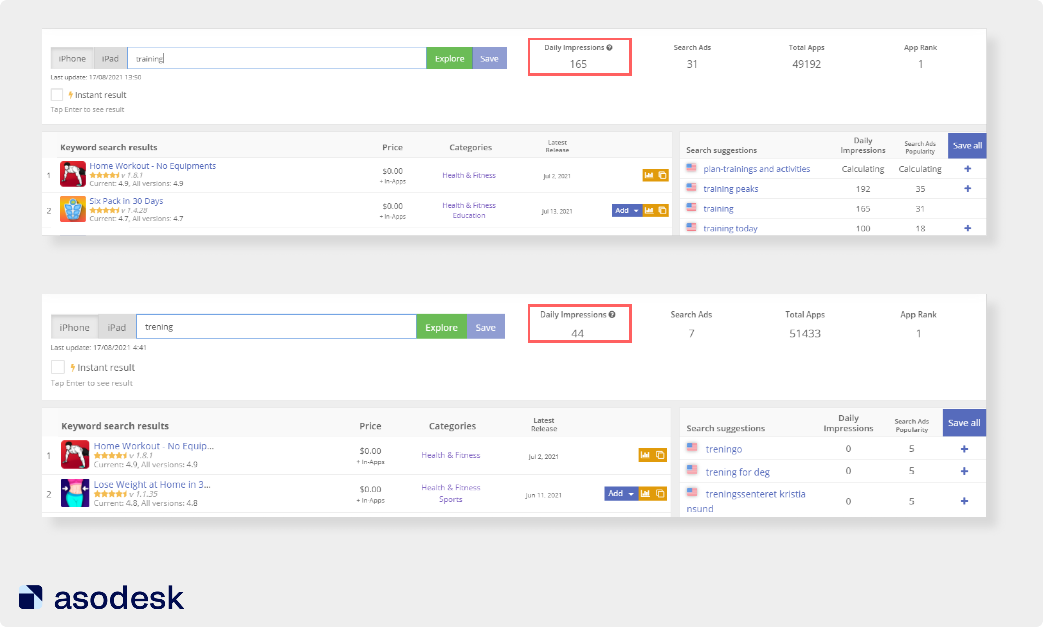 Keyword Explorer tool in Asodesk shows popularity of request with error and without error