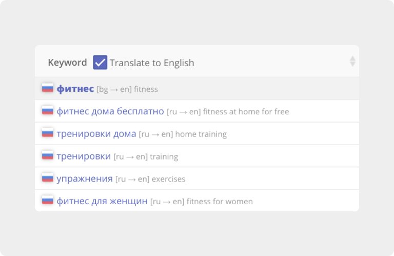 Asodesk can translate keywords into English, which simplifies the process of collecting the semantic core