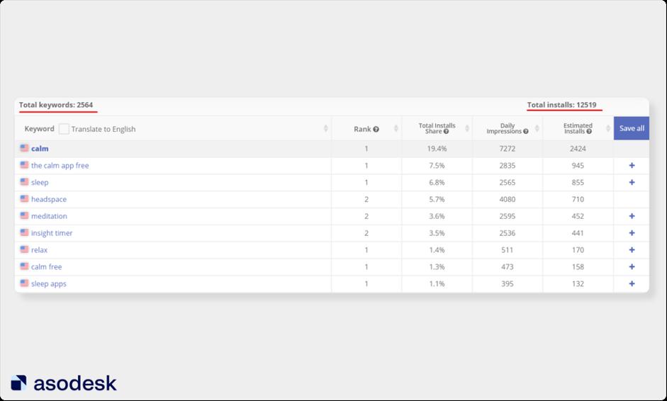 Organic Report tool in Asodesk