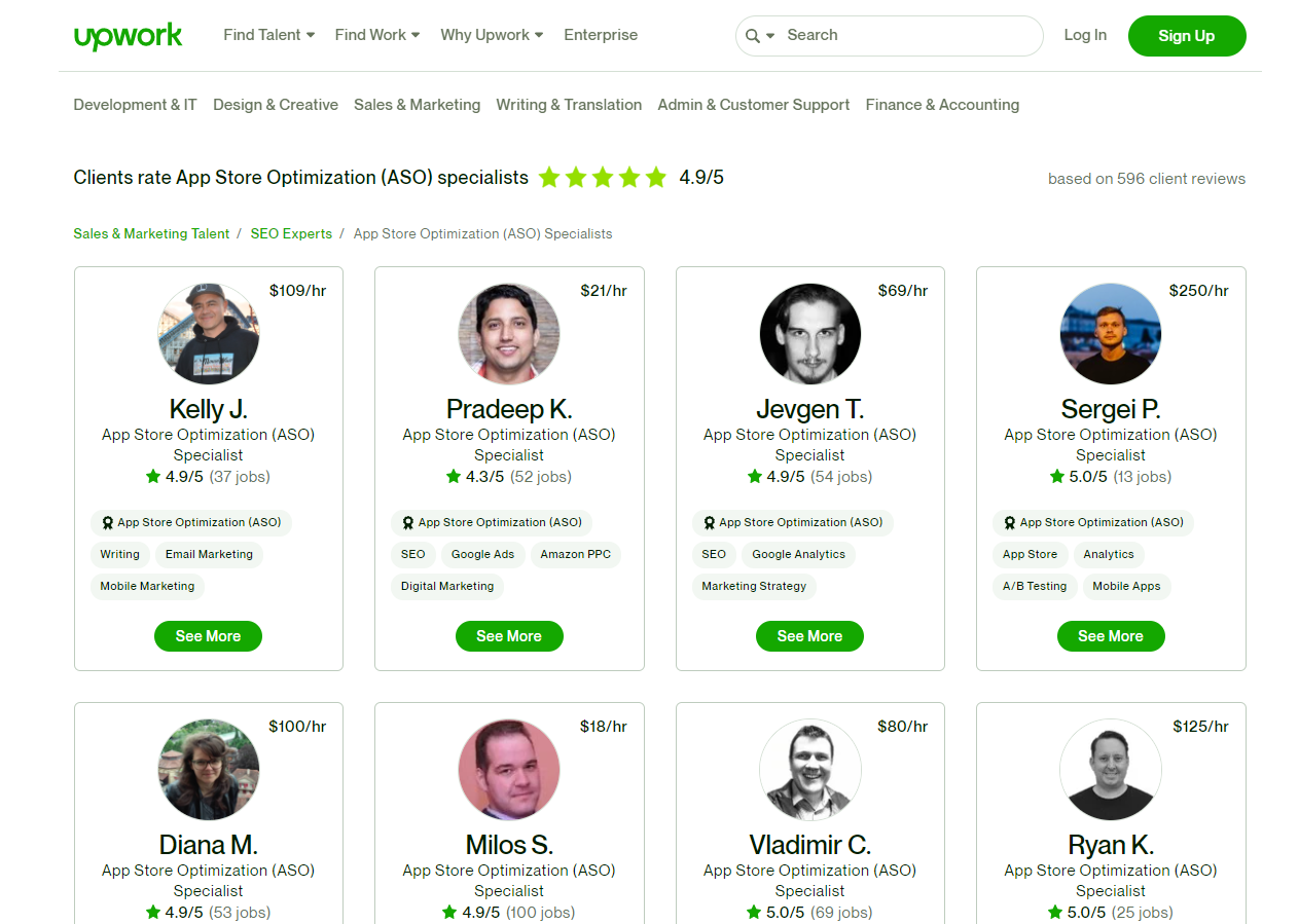Top ASOs by Upwork Clients Rating