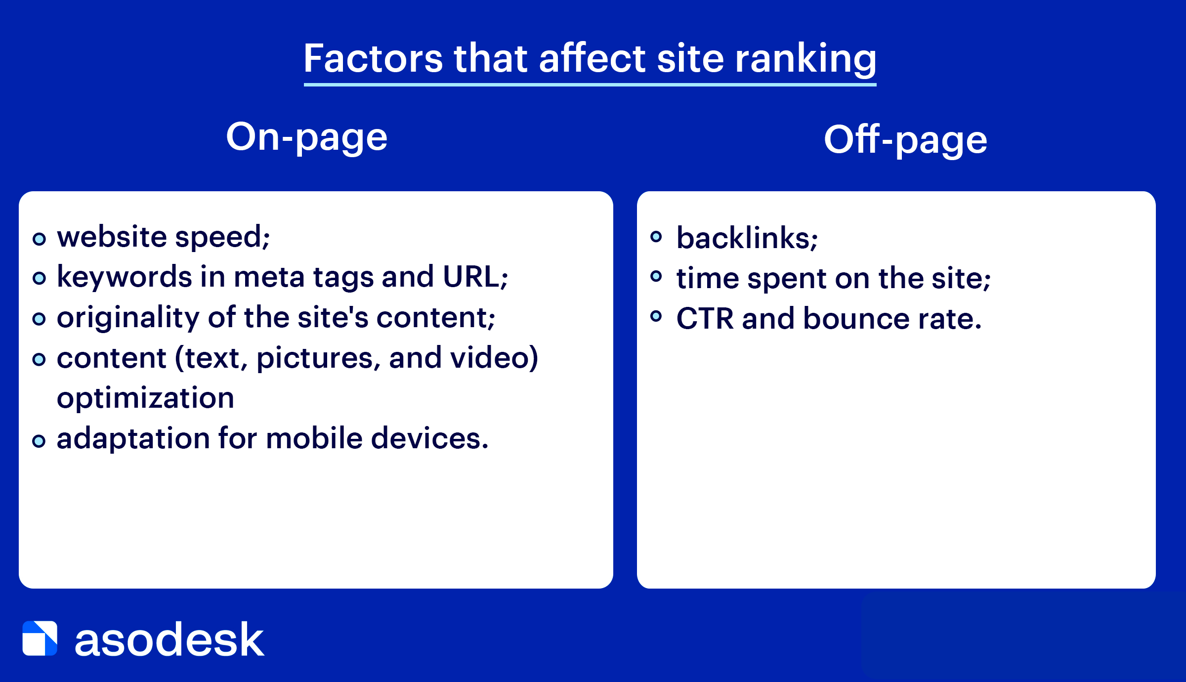 Internal and external factors that affect the position of the site in search